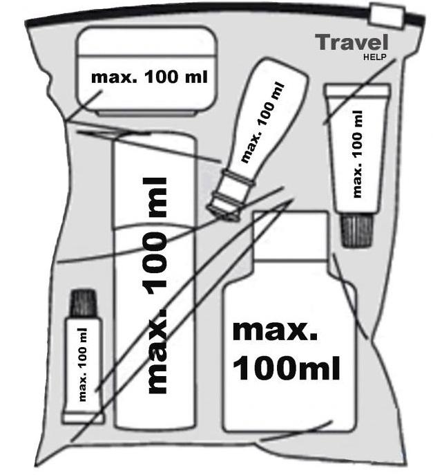 dimensiunile bagajului de mana la avion