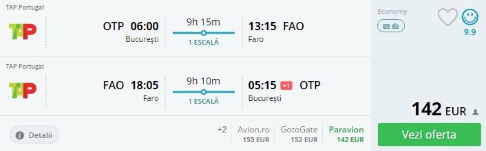 algarve-flights